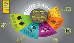 570 شرکت ارائه دهنده محصول پتروشیمی در سیزدهمین نمایشگاه ایران پلاست