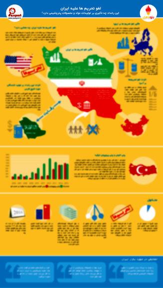 تأثیر توافق هستهای بر تولیدات مواد و محصولات پتروشیمی