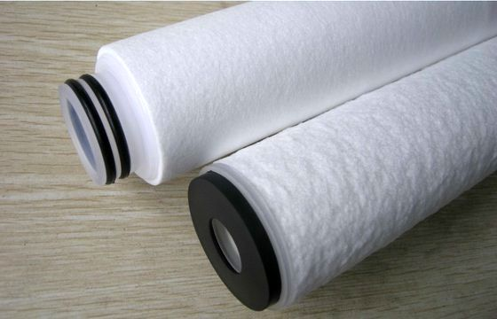 Global melt-blown PP filters market to reach US$2.8 bln by 2025.