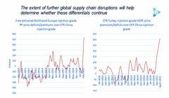 چشمانداز کسبوکار پتروشیمی جهانی با تمرکز بر کانتینرهای باربری