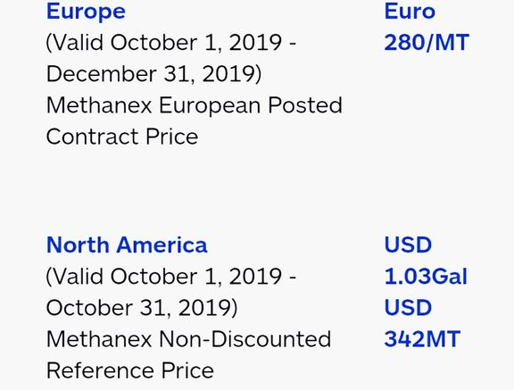 Methanex posts regional contract methanol prices for North America & Europe.