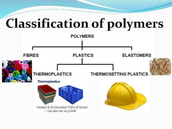 Polymers Reference Prices, September 5 , 2020.